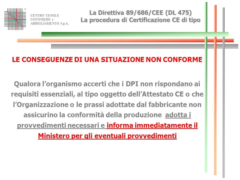CENTRO TESSILE COTONIERO e ABBIGLIAMENTO S.p.A.