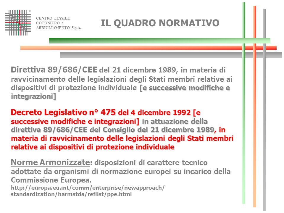 CENTRO TESSILE COTONIERO e ABBIGLIAMENTO S.p.A. IL QUADRO NORMATIVO [e successive modifiche e integrazioni] Direttiva 89/686/CEE del 21 dicembre 1989,