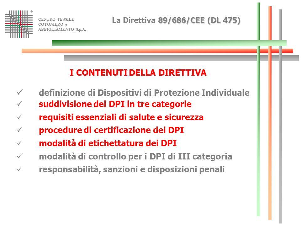 CENTRO TESSILE COTONIERO e ABBIGLIAMENTO S.p.A. 89/686/CEE (DL 475) La Direttiva 89/686/CEE (DL 475) I CONTENUTI DELLA DIRETTIVA definizione di Dispos