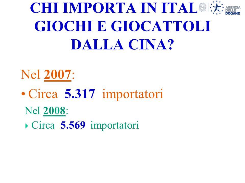 CHI IMPORTA IN ITALIA GIOCHI E GIOCATTOLI DALLA CINA.