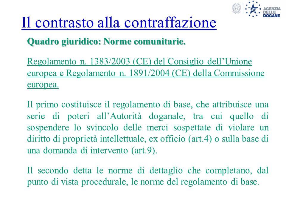 Il contrasto alla contraffazione Quadro giuridico: Norme comunitarie.