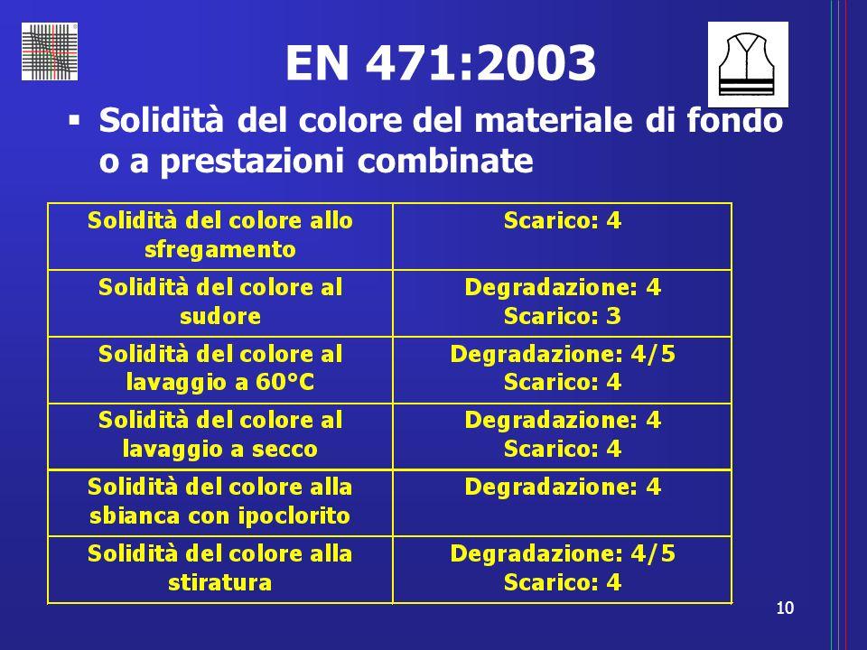 10 EN 471:2003 Solidità del colore del materiale di fondo o a prestazioni combinate
