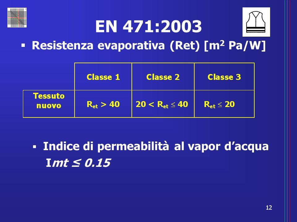 12 EN 471:2003 Resistenza evaporativa (Ret) [m 2 Pa/W] Indice di permeabilità al vapor dacqua Imt 0.15