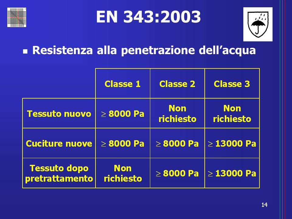 14 EN 343:2003 Resistenza alla penetrazione dellacqua