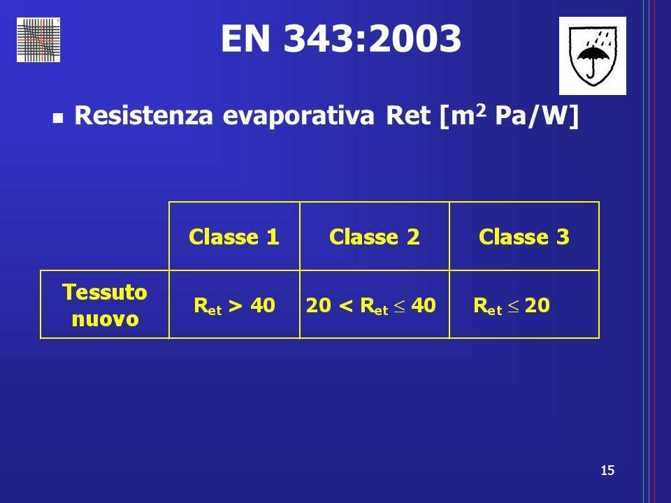 15 EN 343:2003 Resistenza evaporativa Ret [m 2 Pa/W]