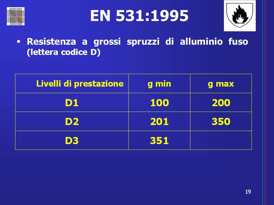 19 EN 531:1995 Resistenza a grossi spruzzi di alluminio fuso (lettera codice D)