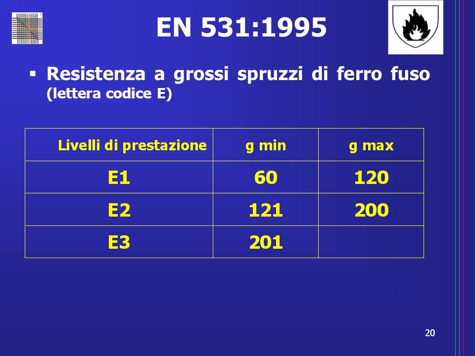 20 EN 531:1995 Resistenza a grossi spruzzi di ferro fuso (lettera codice E)