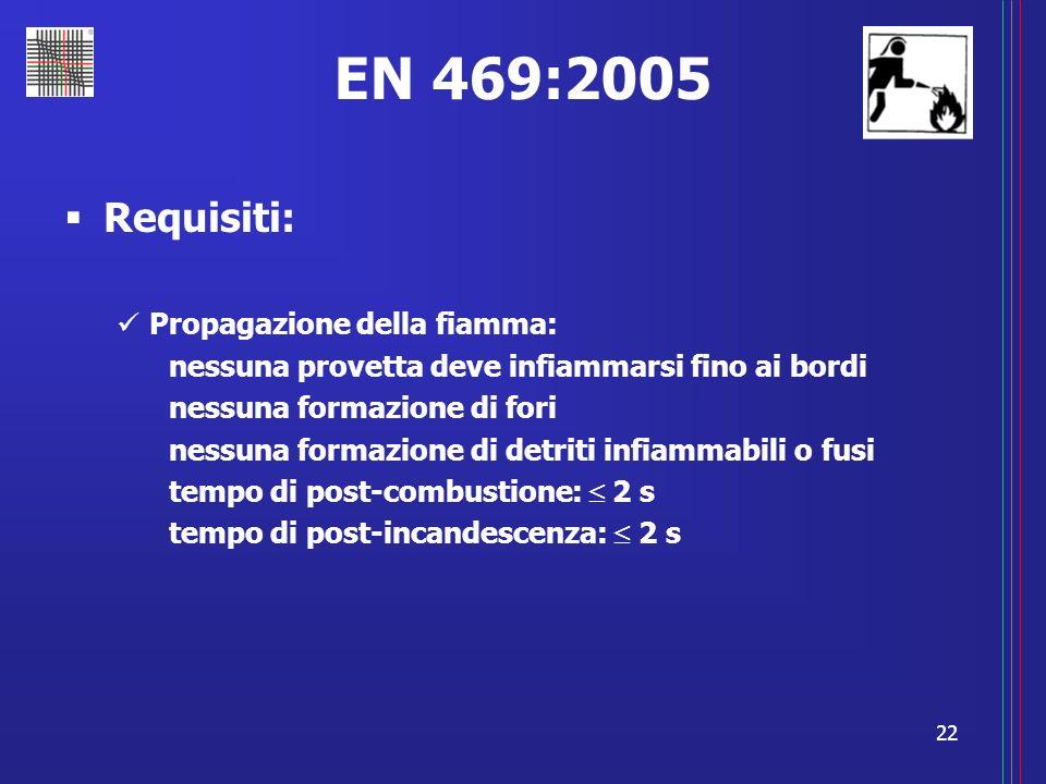 22 EN 469:2005 Requisiti: Propagazione della fiamma: nessuna provetta deve infiammarsi fino ai bordi nessuna formazione di fori nessuna formazione di