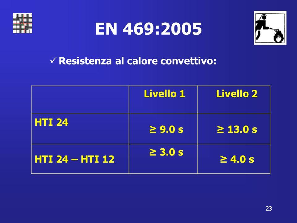 23 EN 469:2005 Resistenza al calore convettivo: Livello 1 Livello 2 HTI 24 9.0 s 13.0 s HTI 24 – HTI 12 3.0 s 4.0 s