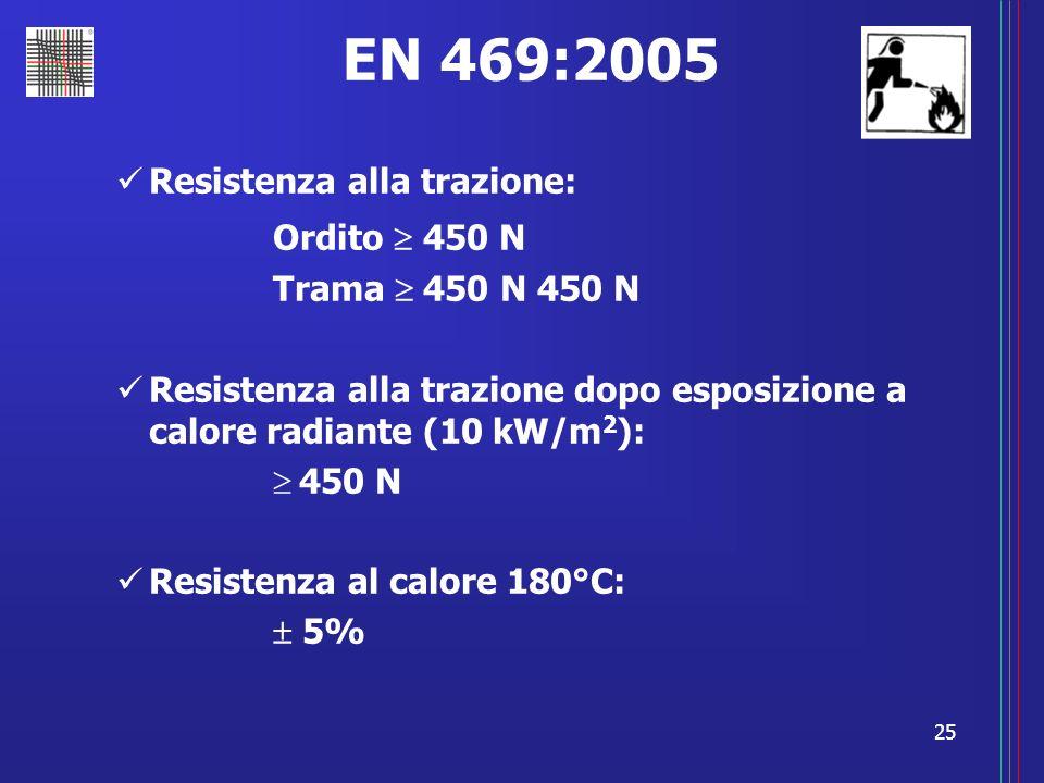 25 EN 469:2005 Resistenza alla trazione: Ordito 450 N Trama 450 N 450 N Resistenza alla trazione dopo esposizione a calore radiante (10 kW/m 2 ): 450