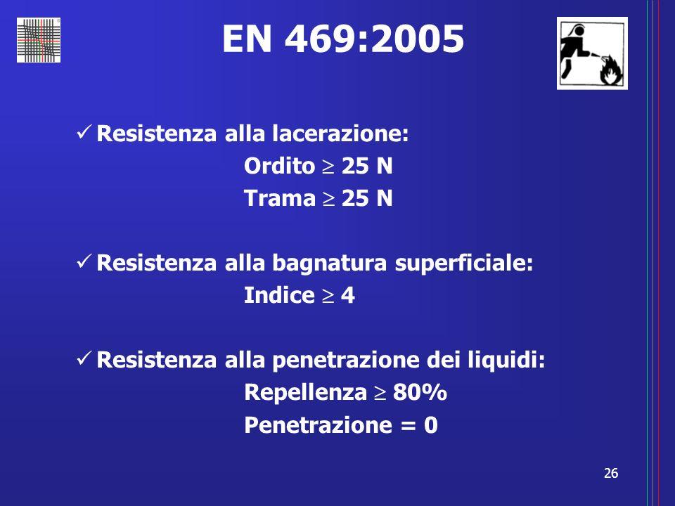 26 EN 469:2005 Resistenza alla lacerazione: Ordito 25 N Trama 25 N Resistenza alla bagnatura superficiale: Indice 4 Resistenza alla penetrazione dei l