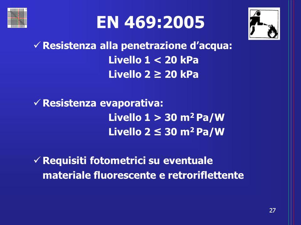 27 EN 469:2005 Resistenza alla penetrazione dacqua: Livello 1 < 20 kPa Livello 2 20 kPa Resistenza evaporativa: Livello 1 > 30 m 2 Pa/W Livello 2 30 m