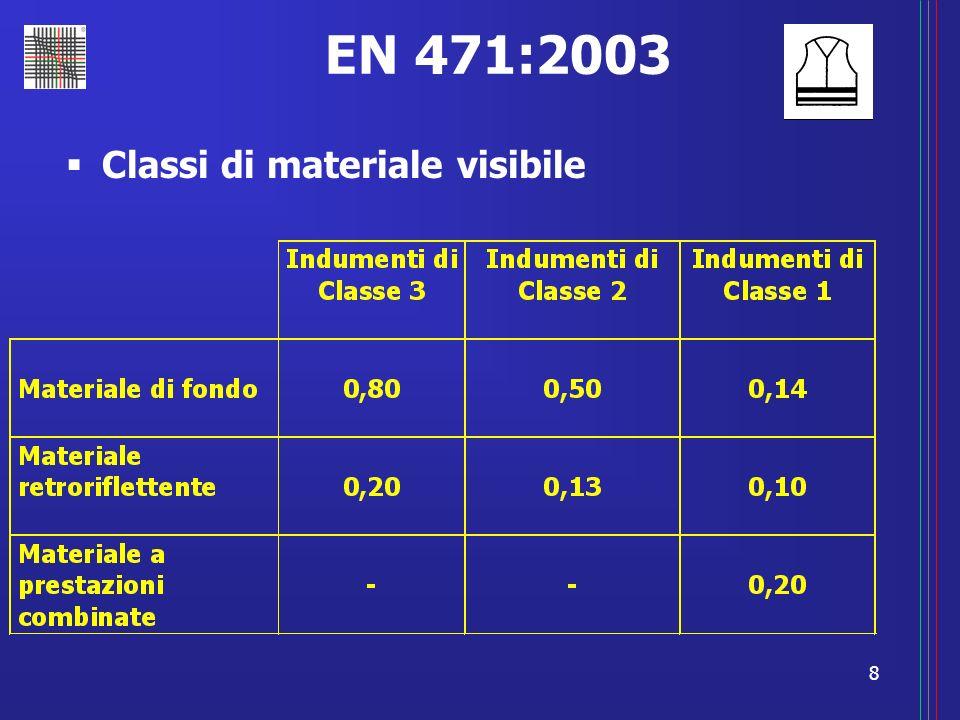 8 EN 471:2003 Classi di materiale visibile
