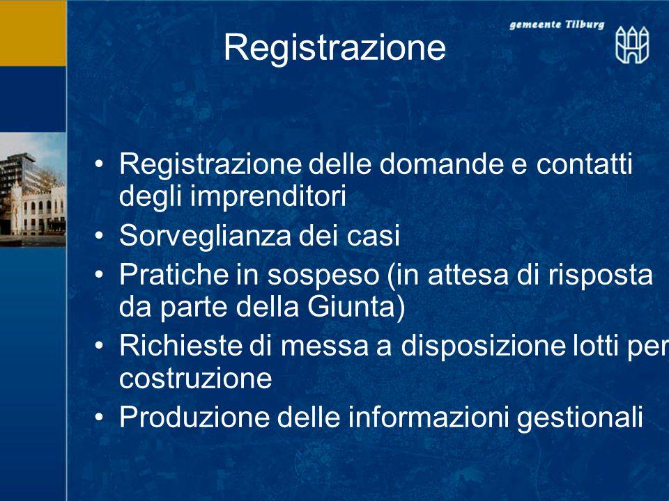 Registrazione Registrazione delle domande e contatti degli imprenditori Sorveglianza dei casi Pratiche in sospeso (in attesa di risposta da parte dell
