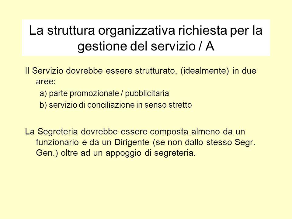 La struttura organizzativa richiesta per la gestione del servizio / A Il Servizio dovrebbe essere strutturato, (idealmente) in due aree: a) parte promozionale / pubblicitaria b) servizio di conciliazione in senso stretto La Segreteria dovrebbe essere composta almeno da un funzionario e da un Dirigente (se non dallo stesso Segr.