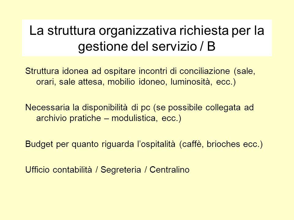 La struttura organizzativa richiesta per la gestione del servizio / B Struttura idonea ad ospitare incontri di conciliazione (sale, orari, sale attesa