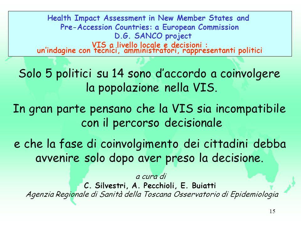 15 Solo 5 politici su 14 sono daccordo a coinvolgere la popolazione nella VIS.