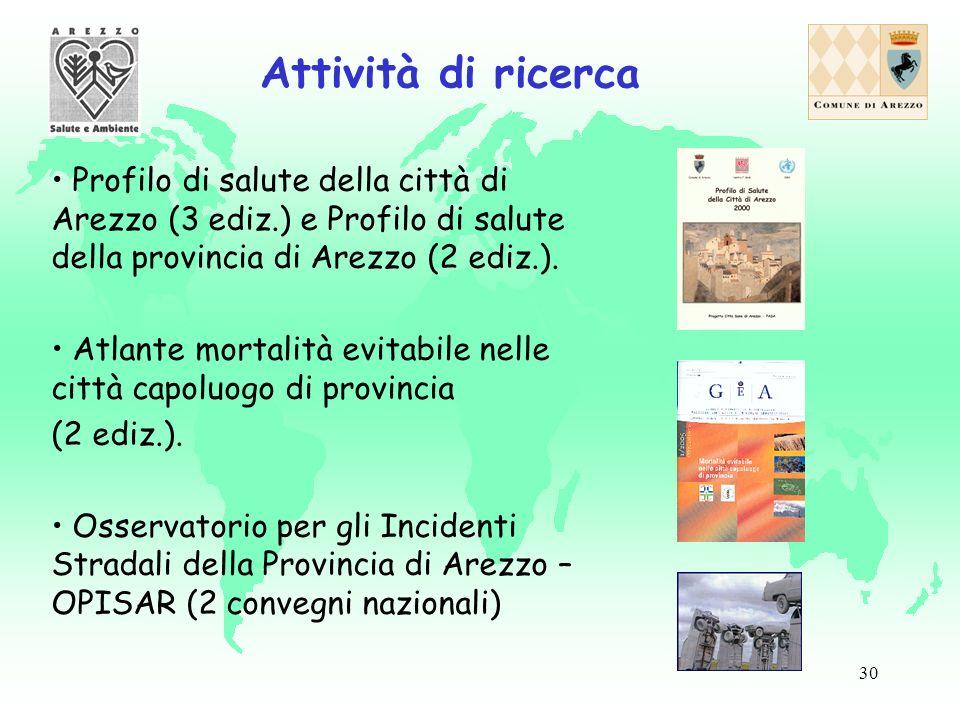 30 Profilo di salute della città di Arezzo (3 ediz.) e Profilo di salute della provincia di Arezzo (2 ediz.).