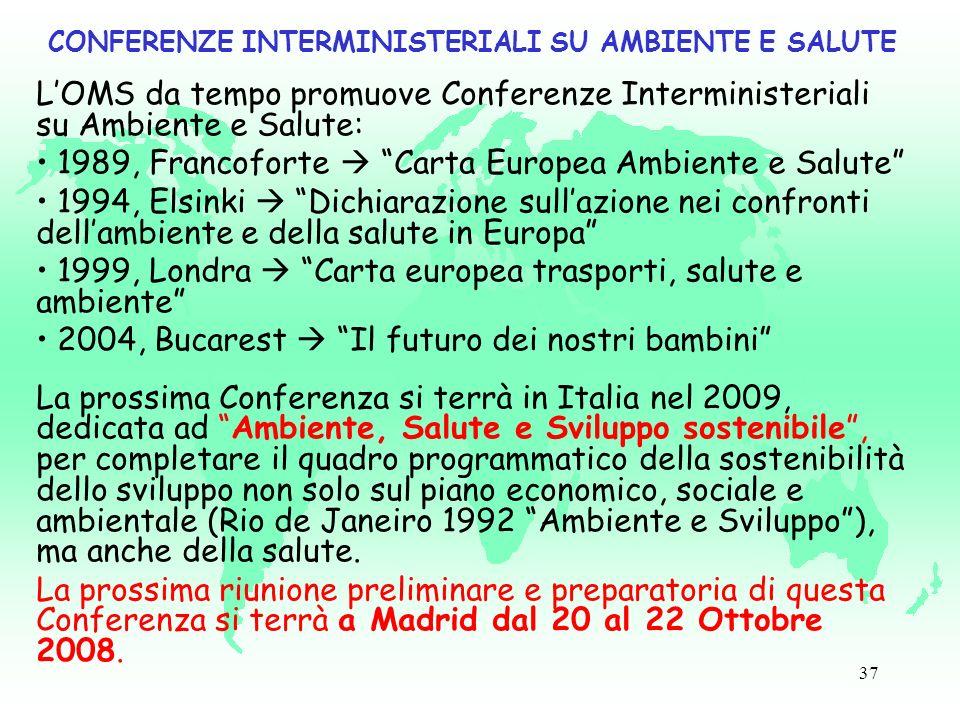 37 CONFERENZE INTERMINISTERIALI SU AMBIENTE E SALUTE LOMS da tempo promuove Conferenze Interministeriali su Ambiente e Salute: 1989, Francoforte Carta Europea Ambiente e Salute 1994, Elsinki Dichiarazione sullazione nei confronti dellambiente e della salute in Europa 1999, Londra Carta europea trasporti, salute e ambiente 2004, Bucarest Il futuro dei nostri bambini La prossima Conferenza si terrà in Italia nel 2009, dedicata ad Ambiente, Salute e Sviluppo sostenibile, per completare il quadro programmatico della sostenibilità dello sviluppo non solo sul piano economico, sociale e ambientale (Rio de Janeiro 1992 Ambiente e Sviluppo), ma anche della salute.