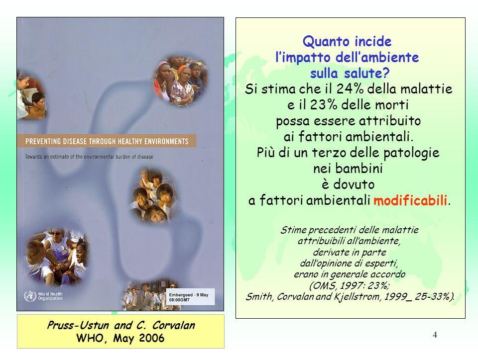4 Pruss-Ustun and C. Corvalan WHO, May 2006 Quanto incide limpatto dellambiente sulla salute? Si stima che il 24% della malattie e il 23% delle morti