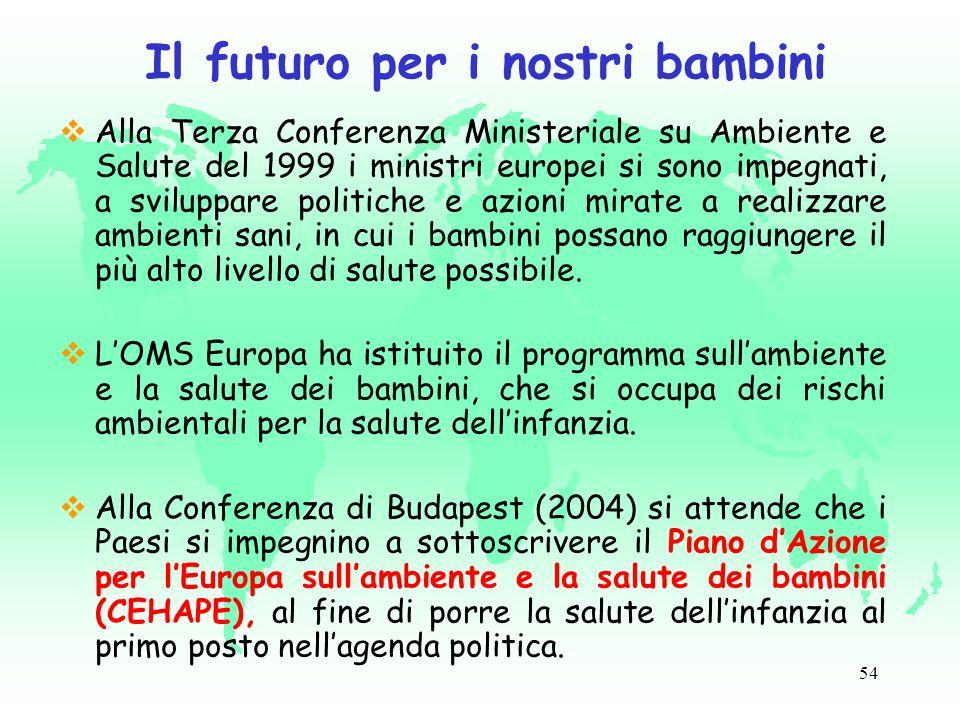 54 Il futuro per i nostri bambini Alla Terza Conferenza Ministeriale su Ambiente e Salute del 1999 i ministri europei si sono impegnati, a sviluppare politiche e azioni mirate a realizzare ambienti sani, in cui i bambini possano raggiungere il più alto livello di salute possibile.