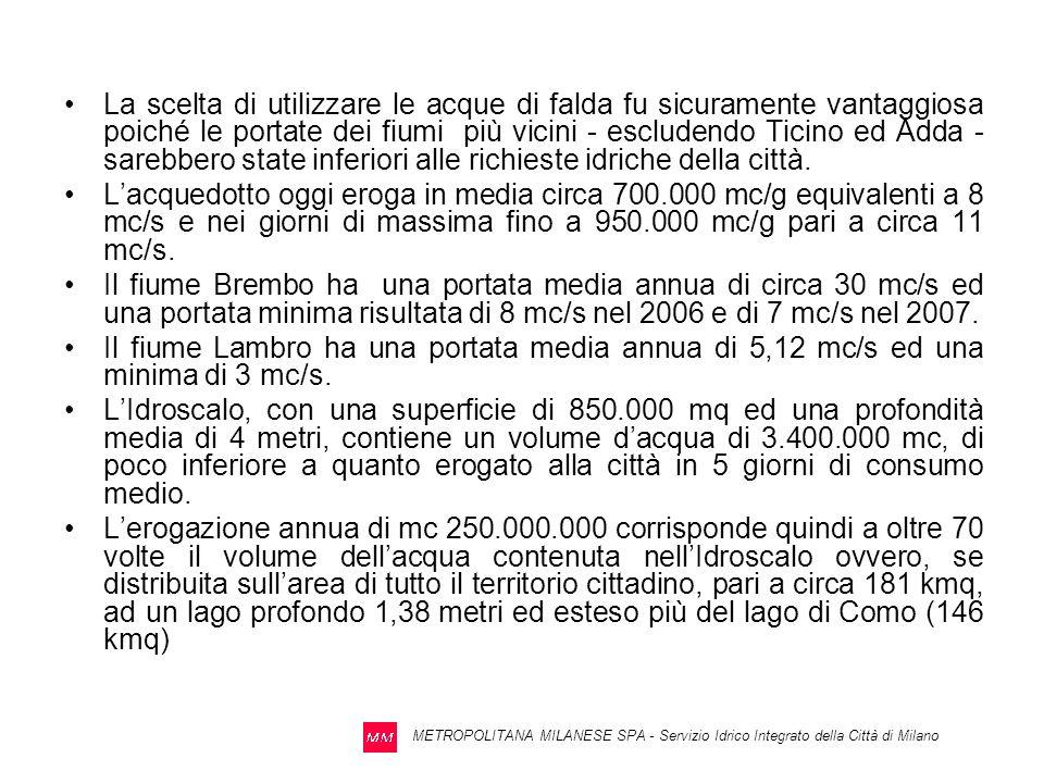 METROPOLITANA MILANESE SPA - Servizio Idrico Integrato della Città di Milano Prospettive e sviluppi Si conferma la falda come fonte unica di approvvigionamento (abbandonate definitivamente le ipotesi avanzate alla fine degli anni 60 e nei primi anni 70 di prelievo dal sistema Ticino/Villoresi).