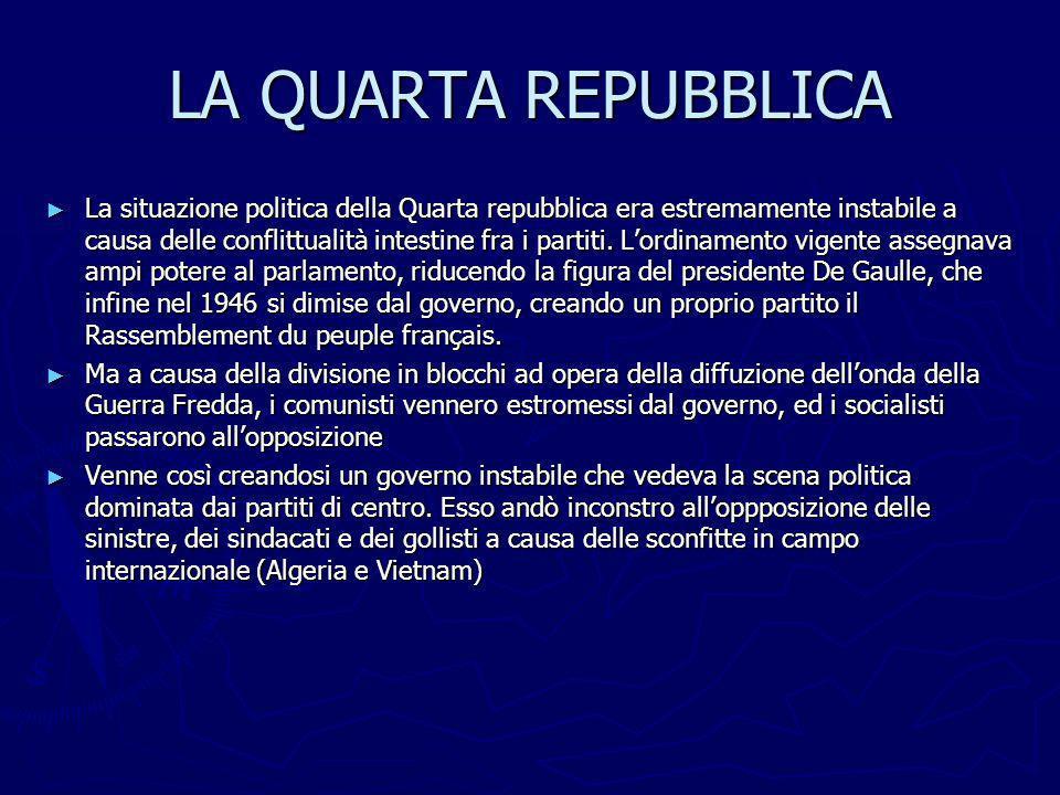 LA QUARTA REPUBBLICA La situazione politica della Quarta repubblica era estremamente instabile a causa delle conflittualità intestine fra i partiti. L
