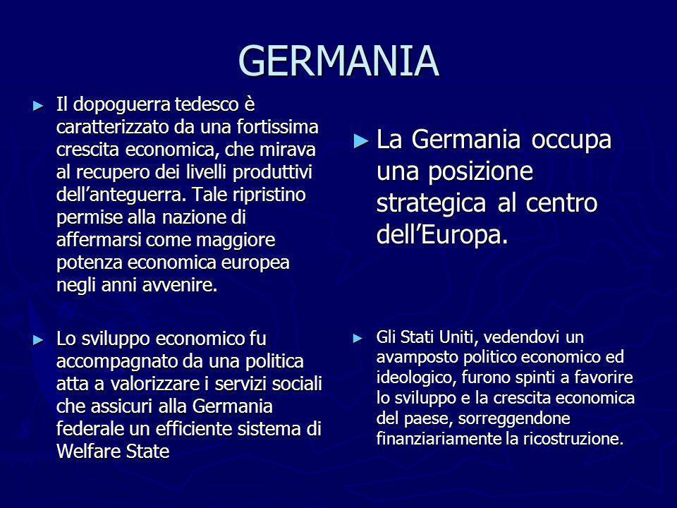 GERMANIA Il dopoguerra tedesco è caratterizzato da una fortissima crescita economica, che mirava al recupero dei livelli produttivi dellanteguerra.
