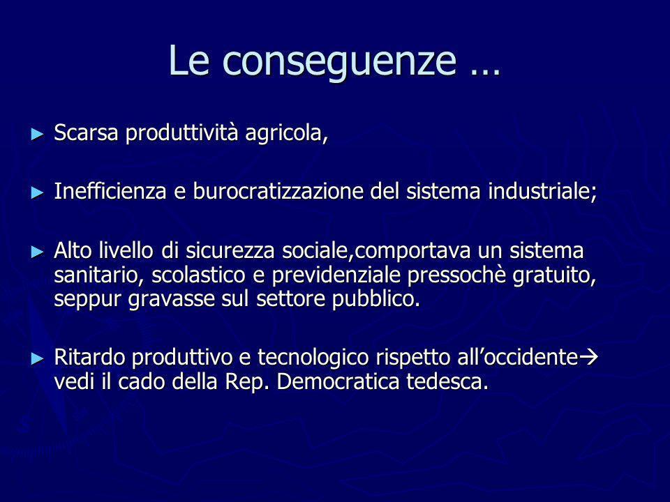 Le conseguenze … Scarsa produttività agricola, Scarsa produttività agricola, Inefficienza e burocratizzazione del sistema industriale; Inefficienza e