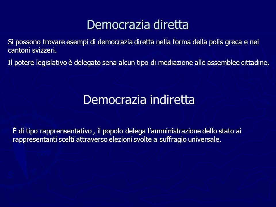 Democrazia diretta Si possono trovare esempi di democrazia diretta nella forma della polis greca e nei cantoni svizzeri. Il potere legislativo è deleg