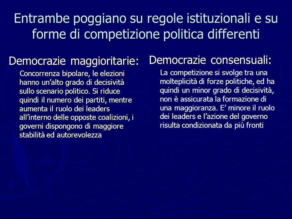 Entrambe poggiano su regole istituzionali e su forme di competizione politica differenti Democrazie maggioritarie: Concorrenza bipolare, le elezioni hanno unalto grado di decisività sullo scenario politico.