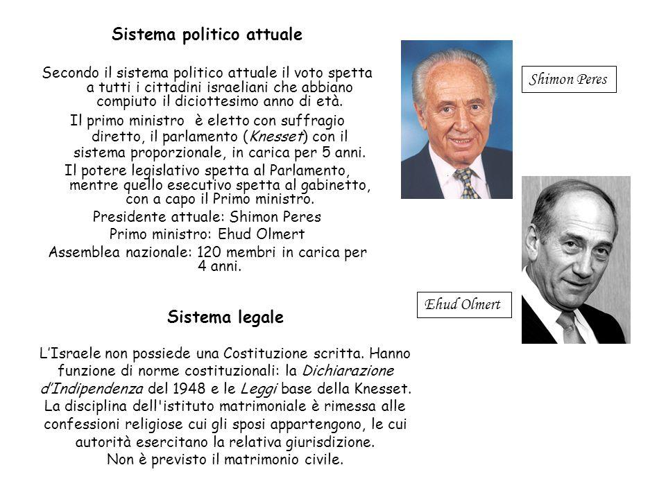 Sistema politico attuale Secondo il sistema politico attuale il voto spetta a tutti i cittadini israeliani che abbiano compiuto il diciottesimo anno d