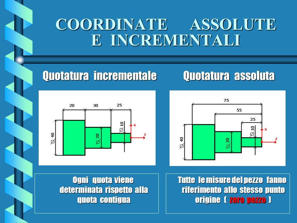 COORDINATE ASSOLUTE E INCREMENTALI Ogni quota viene determinata rispetto alla quota contigua Tutte le misure del pezzo fanno riferimento allo stesso p