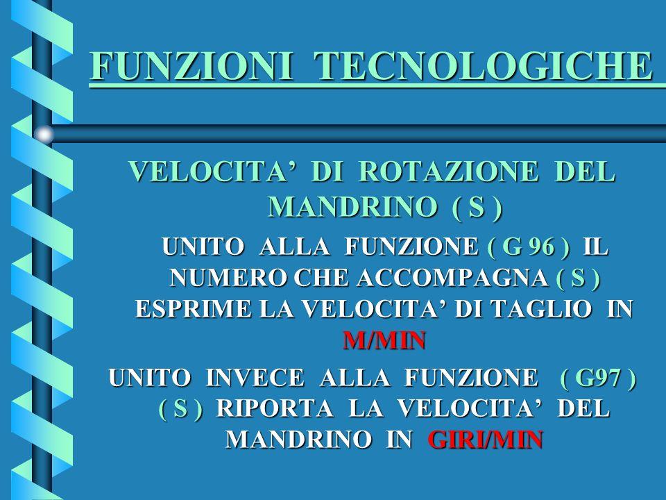 FUNZIONI TECNOLOGICHE VELOCITA DI ROTAZIONE DEL MANDRINO ( S ) UNITO ALLA FUNZIONE ( G 96 ) IL NUMERO CHE ACCOMPAGNA ( S ) ESPRIME LA VELOCITA DI TAGL
