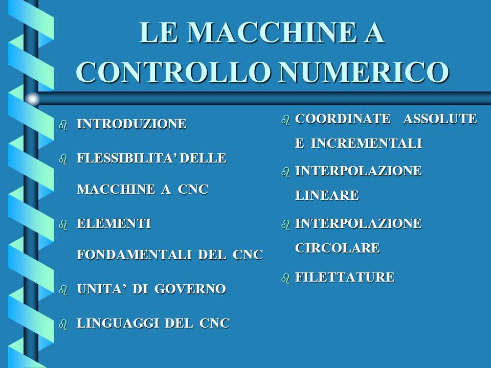 LE MACCHINE A CONTROLLO NUMERICO b INTRODUZIONE b FLESSIBILITA b FLESSIBILITA DELLE MACCHINE A CNC b ELEMENTI FONDAMENTALI DEL CNC b UNITA b UNITA DI