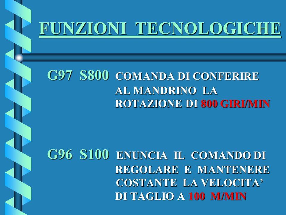 FUNZIONI TECNOLOGICHE G97 S800 COMANDA DI CONFERIRE AL MANDRINO LA ROTAZIONE DI 800 GIRI/MIN G97 S800 COMANDA DI CONFERIRE AL MANDRINO LA ROTAZIONE DI