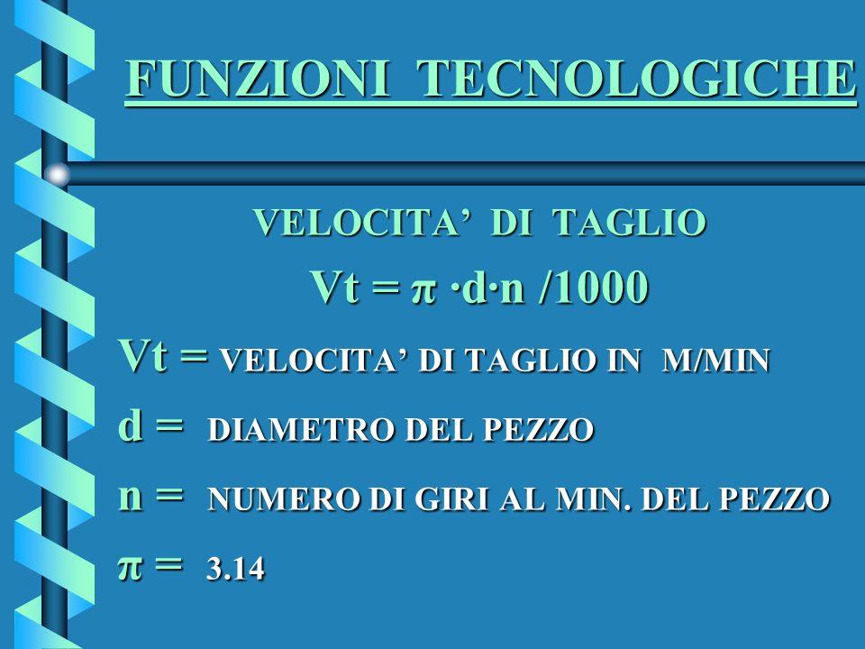 FUNZIONI TECNOLOGICHE VELOCITA DI TAGLIO Vt = π ·d·n /1000 Vt = VELOCITA DI TAGLIO IN M/MIN d = DIAMETRO DEL PEZZO n = NUMERO DI GIRI AL MIN. DEL PEZZ