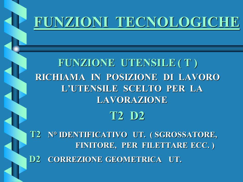 FUNZIONI TECNOLOGICHE FUNZIONE UTENSILE ( T ) RICHIAMA IN POSIZIONE DI LAVORO LUTENSILE SCELTO PER LA LAVORAZIONE T2 D2 T2 D2 T2 N° IDENTIFICATIVO UT.