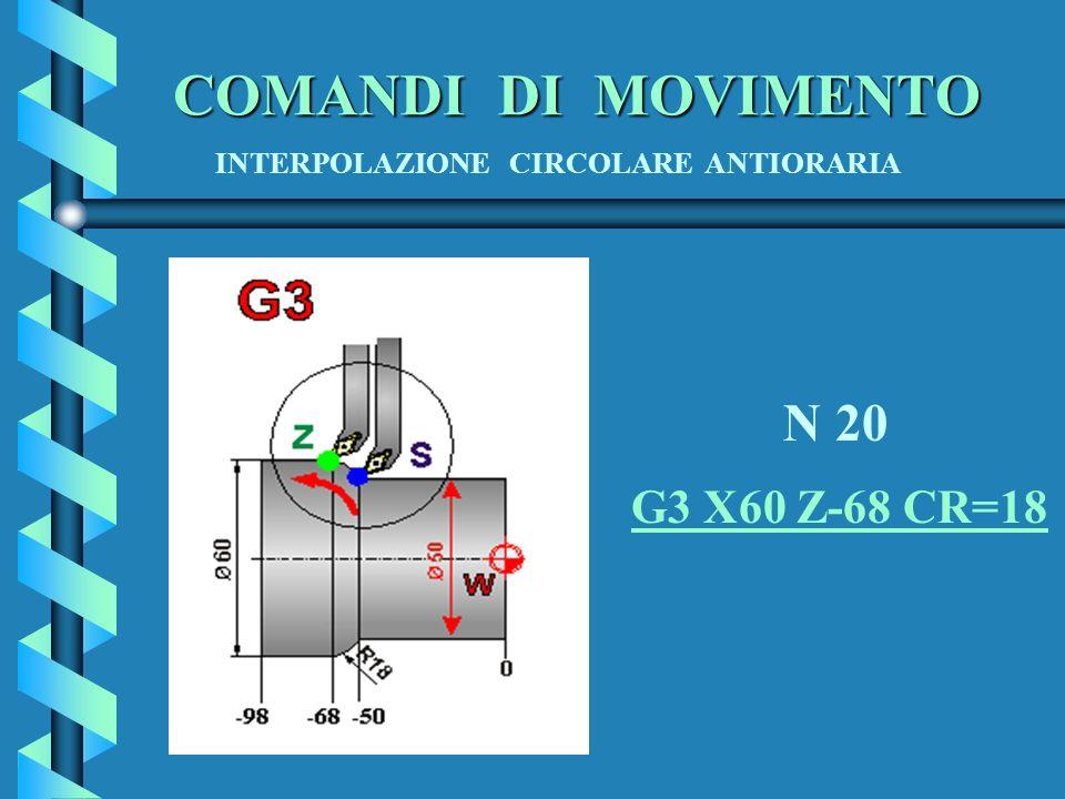 COMANDI DI MOVIMENTO G3 X60 Z-68 CR=18 N 20 INTERPOLAZIONE CIRCOLARE ANTIORARIA