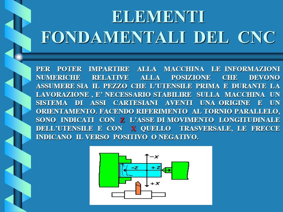 UNITA DI GOVERNO IL SISTEMA ELETTRONICO DENOMINATO ( U.
