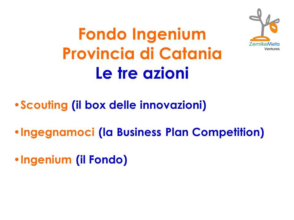 Fondo Ingenium Provincia di Catania Le tre azioni Scouting (il box delle innovazioni) Ingegnamoci (la Business Plan Competition) Ingenium (il Fondo)