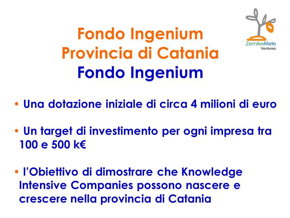 Fondo Ingenium Provincia di Catania Fondo Ingenium Una dotazione iniziale di circa 4 milioni di euro Un target di investimento per ogni impresa tra 100 e 500 k lObiettivo di dimostrare che Knowledge Intensive Companies possono nascere e crescere nella provincia di Catania