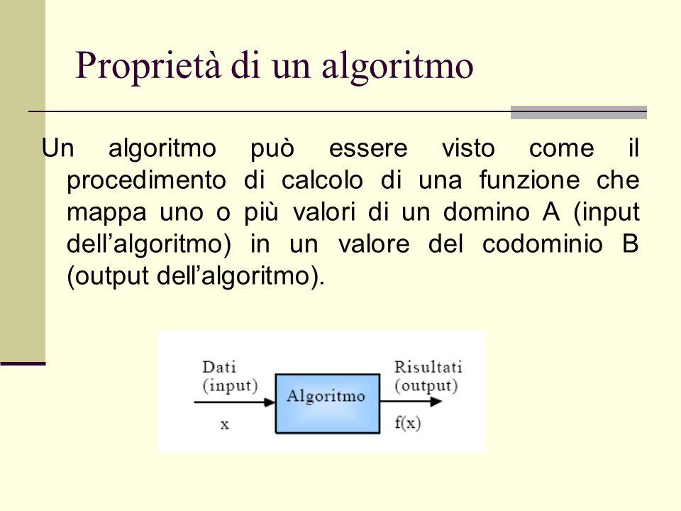Proprietà di un algoritmo Un algoritmo può essere visto come il procedimento di calcolo di una funzione che mappa uno o più valori di un domino A (inp