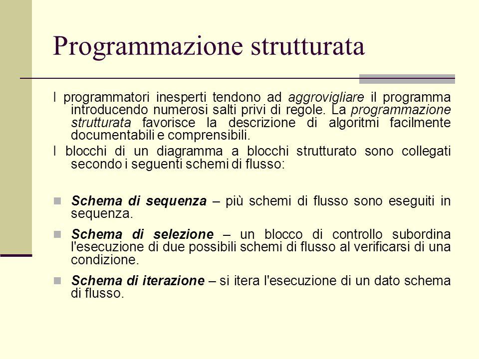 Programmazione strutturata I programmatori inesperti tendono ad aggrovigliare il programma introducendo numerosi salti privi di regole. La programmazi