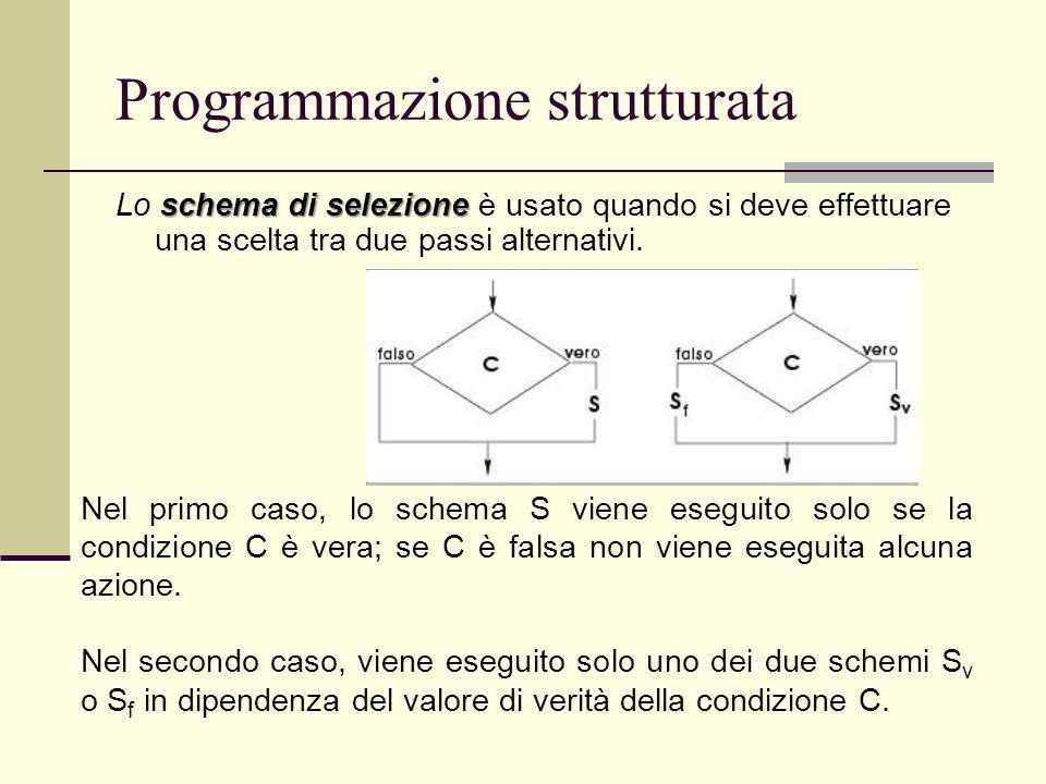 Programmazione strutturata schema di selezione Lo schema di selezione è usato quando si deve effettuare una scelta tra due passi alternativi. Nel prim