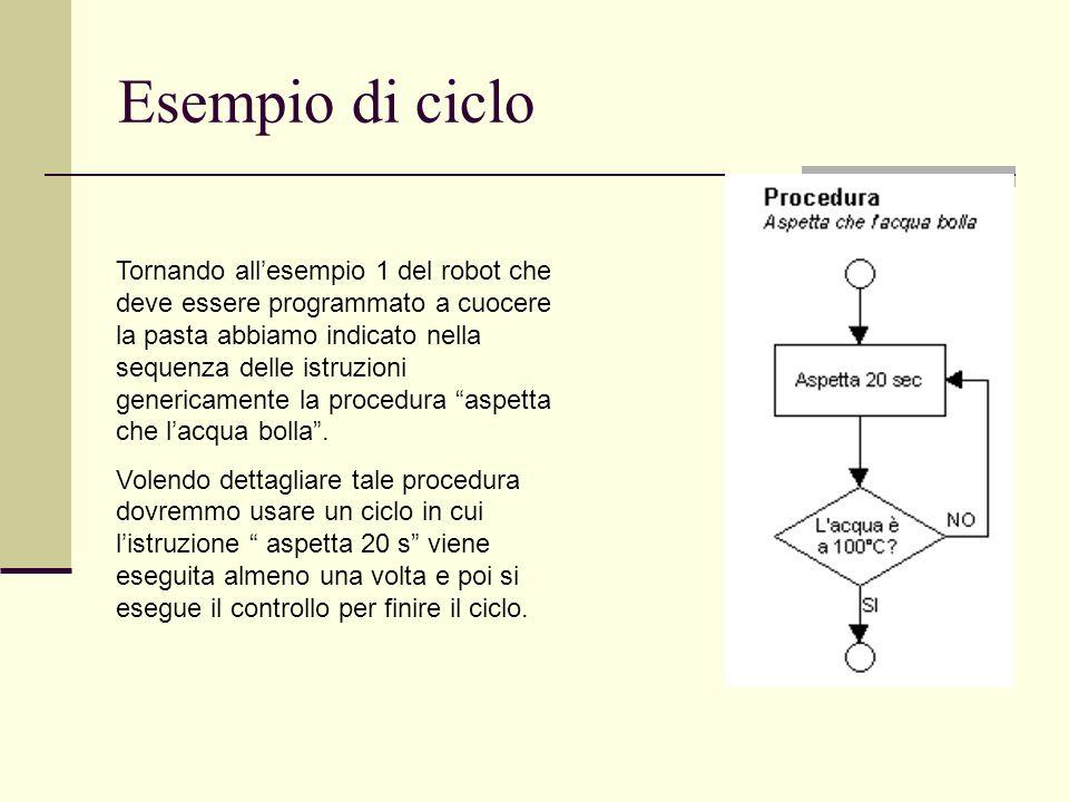 Esempio di ciclo Tornando allesempio 1 del robot che deve essere programmato a cuocere la pasta abbiamo indicato nella sequenza delle istruzioni gener
