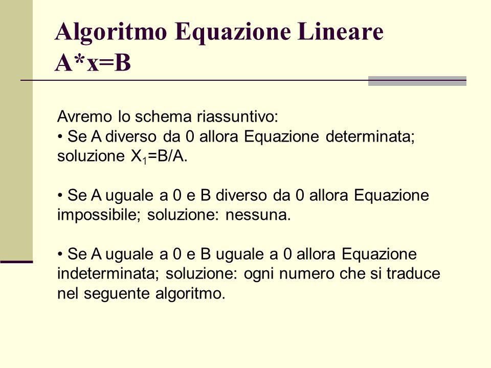Algoritmo Equazione Lineare A*x=B Avremo lo schema riassuntivo: Se A diverso da 0 allora Equazione determinata; soluzione X 1 =B/A. Se A uguale a 0 e