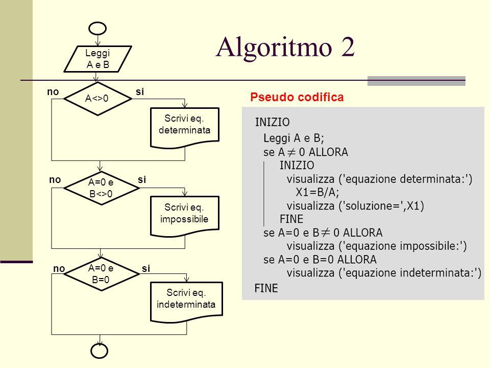 Algoritmo 2 Pseudo codifica Leggi A e B A<>0 Scrivi eq. determinata A=0 e B<>0 Scrivi eq. impossibile A=0 e B=0 Scrivi eq. indeterminata sino sino sin
