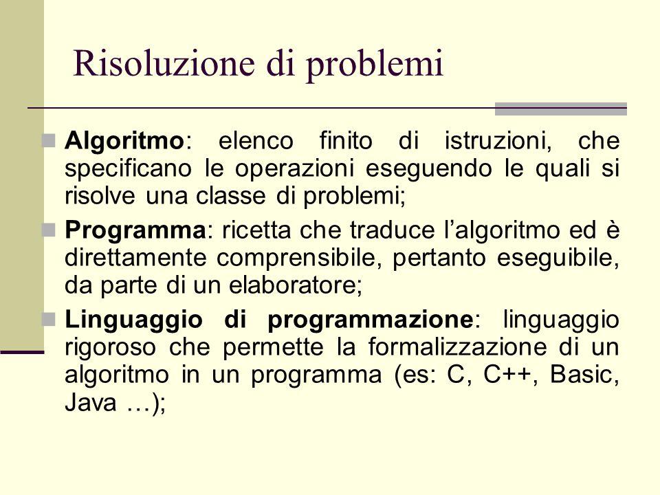 Risoluzione di problemi Algoritmo: elenco finito di istruzioni, che specificano le operazioni eseguendo le quali si risolve una classe di problemi; Pr