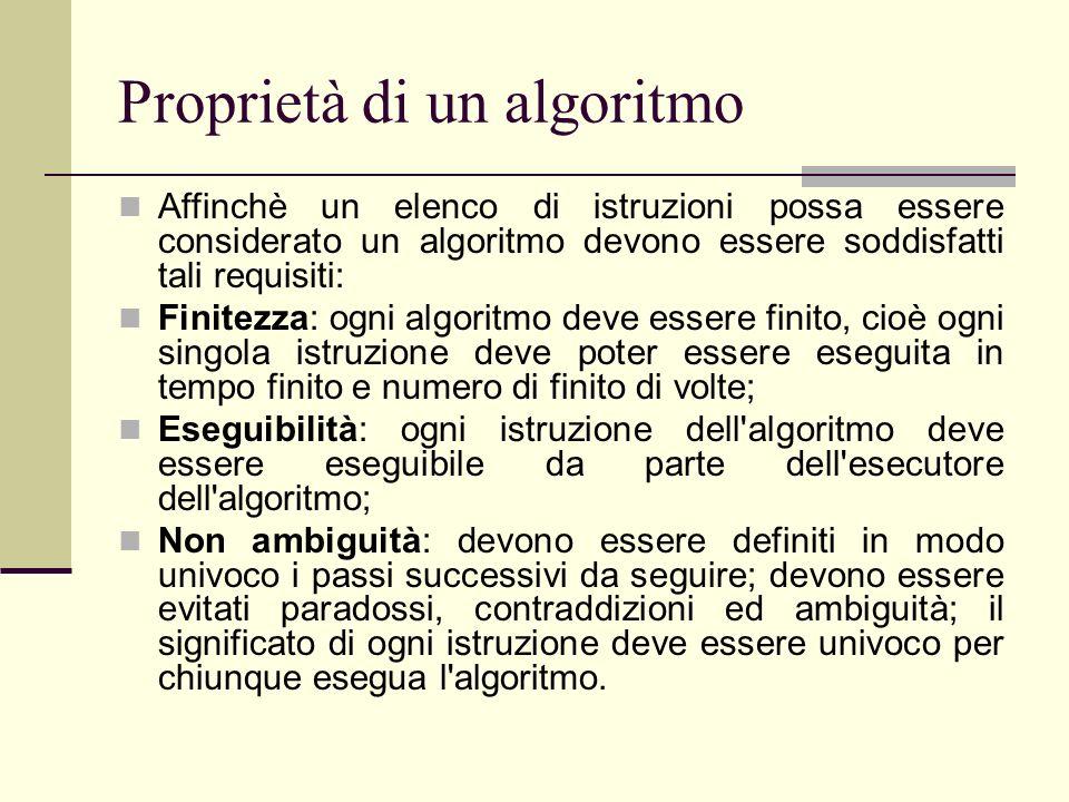 Proprietà di un algoritmo Affinchè un elenco di istruzioni possa essere considerato un algoritmo devono essere soddisfatti tali requisiti: Finitezza: